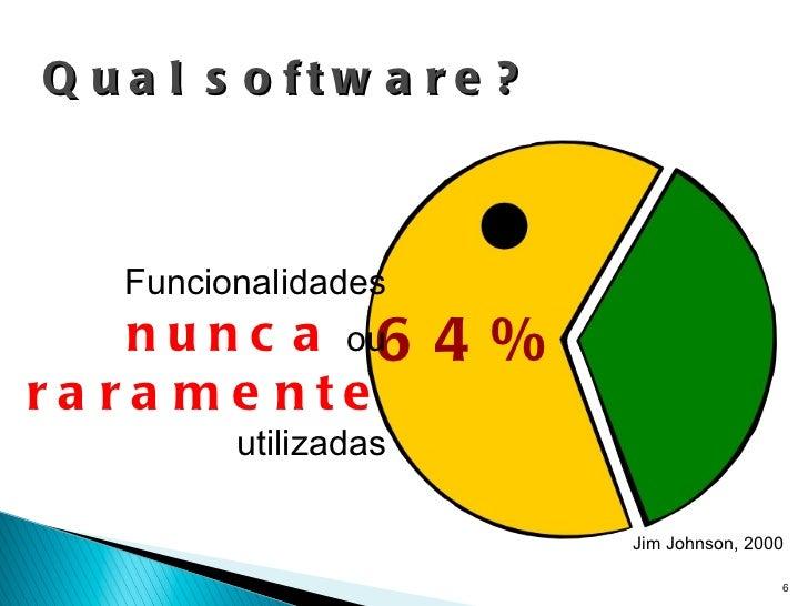 Qual software? 64% Funcionalidades nunca  ou raramente utilizadas Jim Johnson, 2000
