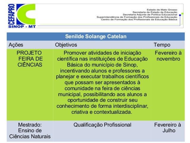 Senilde Solange Catelan Ações Objetivos Tempo PROJETO FEIRA DE CIÊNCIAS Promover atividades de iniciação científica nas in...