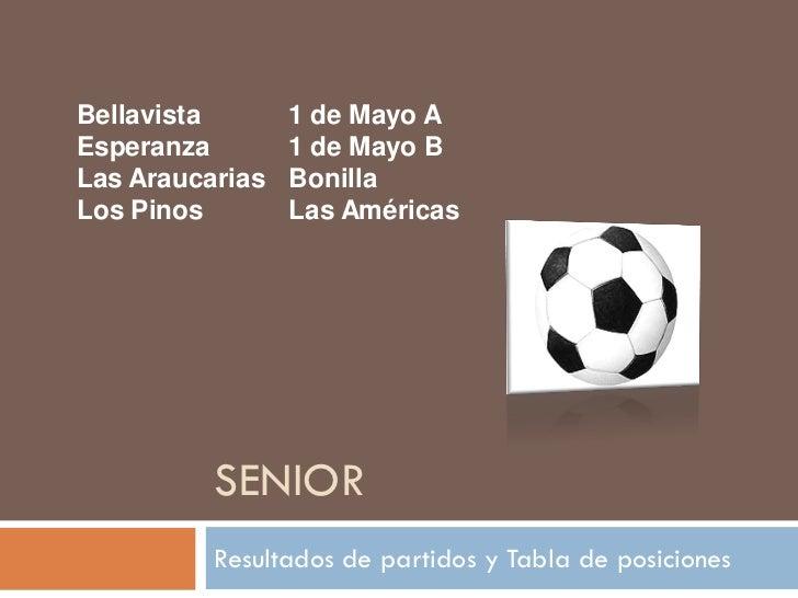 Bellavista       1 de Mayo A Esperanza        1 de Mayo B Las Araucarias   Bonilla Los Pinos        Las Américas          ...
