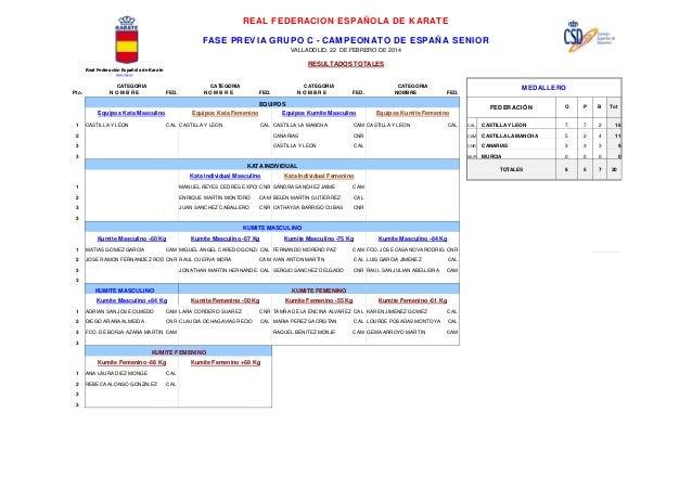 REAL FEDERACION ESPAÑOLA DE KARATE FASE PREVIA GRUPO C - CAMPEONATO DE ESPAÑA SENIOR VALLADOLID, 22 DE FEBRERO DE 2014  RE...