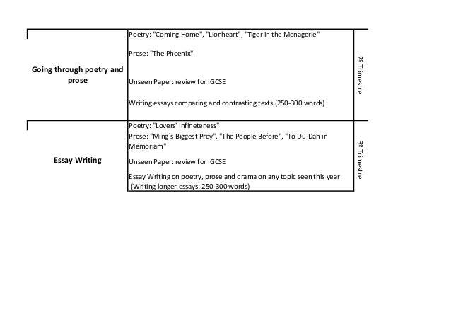 Prey essay s ming analysis biggest