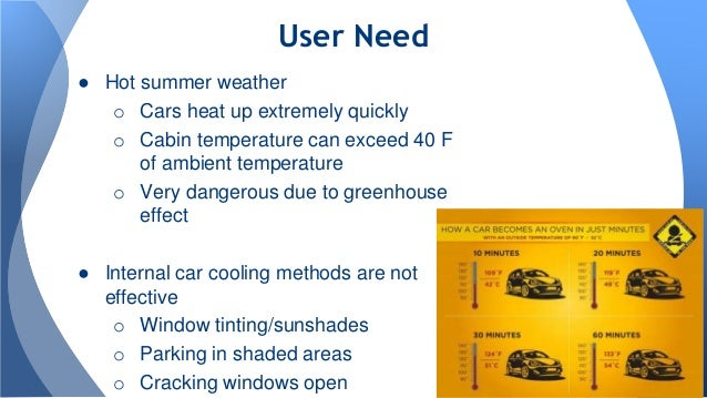 Curtains Ideas cooling curtains : Air-Curtain Based Car Cooling Project