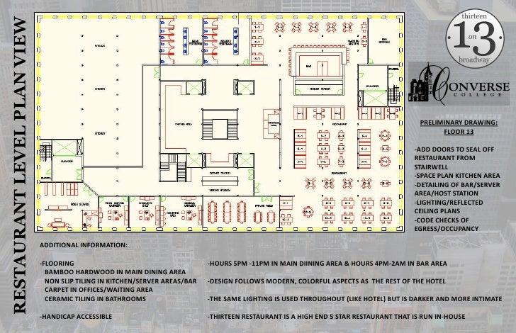 Restaurant Kitchen Areas 13 on broadway presentation