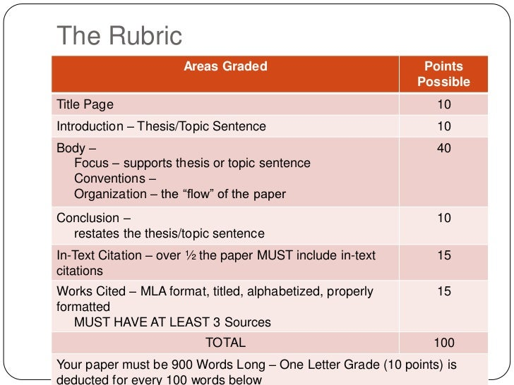 senior thesis grading rubric When a research article or thesis is  scoring rubrics can also improve scoring consistency grading is more reliable while using a rubric than with out.