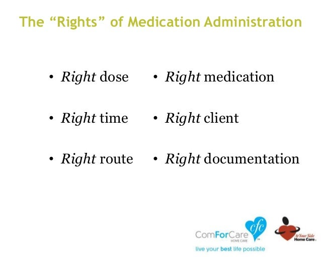 """The """"Rights"""" of Medication Administration • Right dose • Right time • Right route • Right medication • Right client • Righ..."""