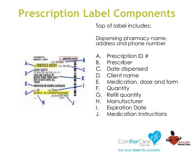 Prescription Label Components Top of label includes: Dispensing pharmacy name, address and phone number A. Prescription ID...