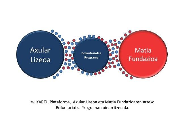 Axular                    Boluntariotza             MatiaLizeoa                     Programa                              ...