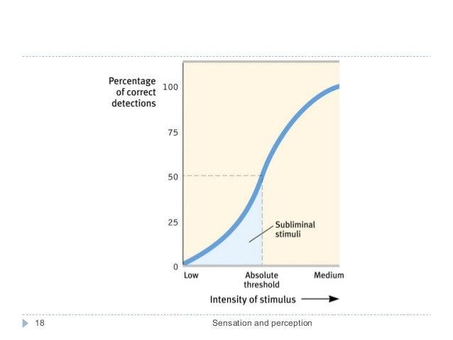 Classical Psychophysical Methods