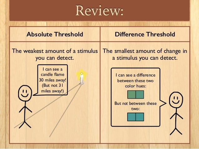 Image result for absolute and difference thresholds