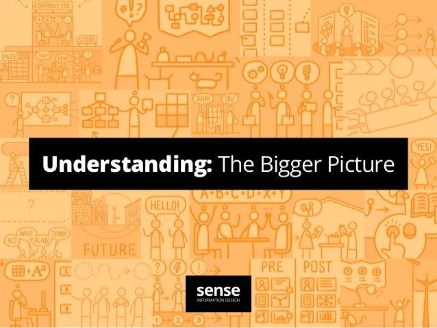 Understanding: The Bigger Picture