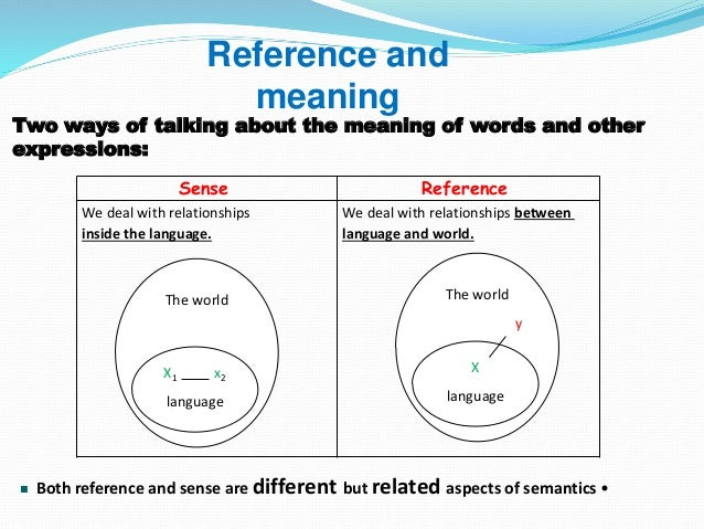 Reference and  meaning  Two ways of talking about the meaning of words and other  expressions:  Sense Reference  We deal w...