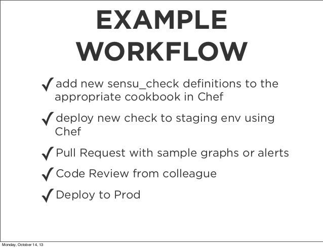 EXAMPLE WORKFLOW add new sensu_check ✓appropriate cookbook definitions to the in Chef deploy ✓Chef new check to staging env...