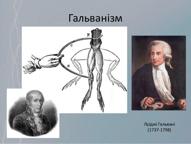 Гальванізм Луїджі Гальвані (1737-1798)