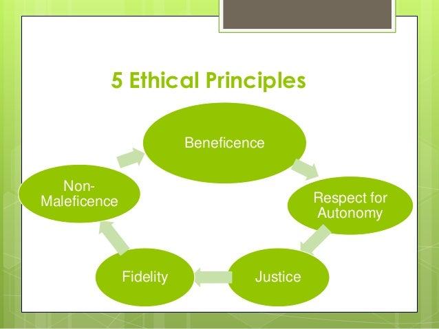 Senses of engineering ethics1
