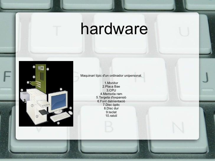 hardware Maquinari típic d'un ordinador unipersonal. 1.Monitor 2.Placa Bae 3.CPU 4.Memoria ram 5.Targeta d'expansió 6.Font...