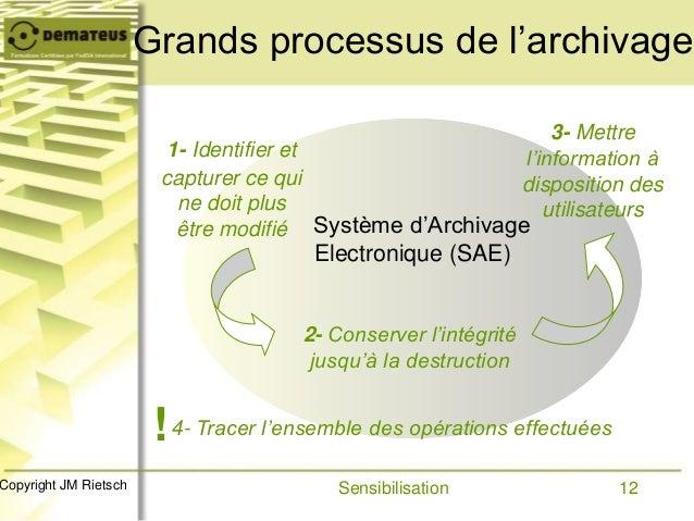 12Copyright JM Rietsch Grands processus de l'archivage Système d'Archivage Electronique (SAE) 2- Conserver l'intégrité jus...