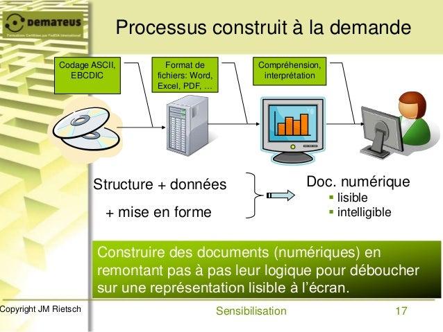 17Copyright JM Rietsch Processus construit à la demande Structure + données + mise en forme Construire des documents (numé...