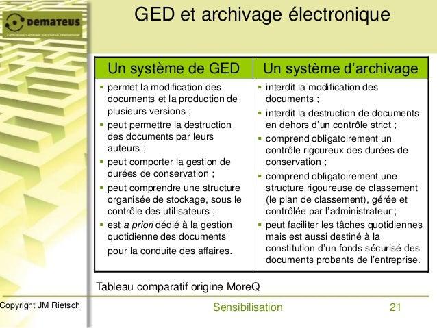 21Copyright JM Rietsch GED et archivage électronique Un système de GED Un système d'archivage  permet la modification des...