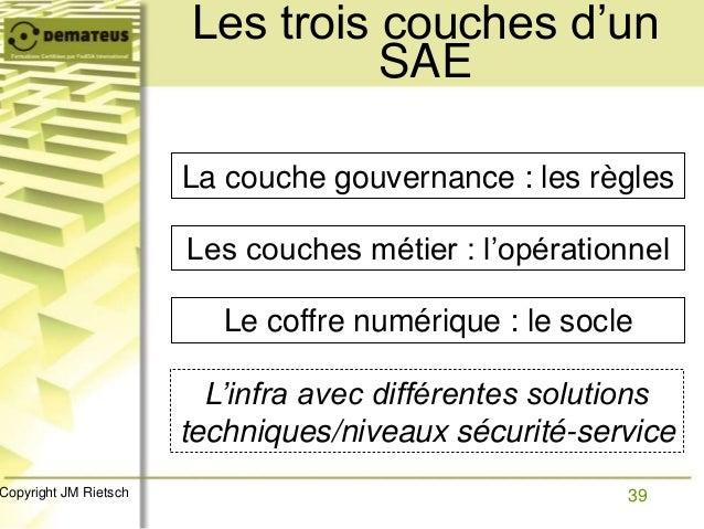 39 Les trois couches d'un SAE Le coffre numérique : le socle Les couches métier : l'opérationnel La couche gouvernance : l...