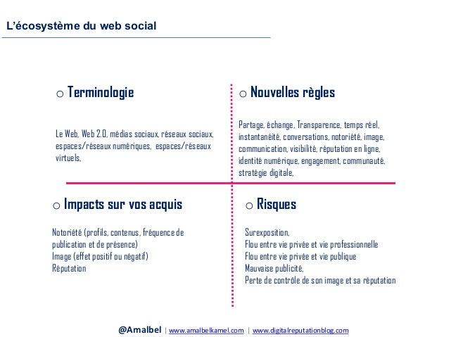 Sensibilisation des PME au web social: enjeux et stratégies gagnantes Slide 2
