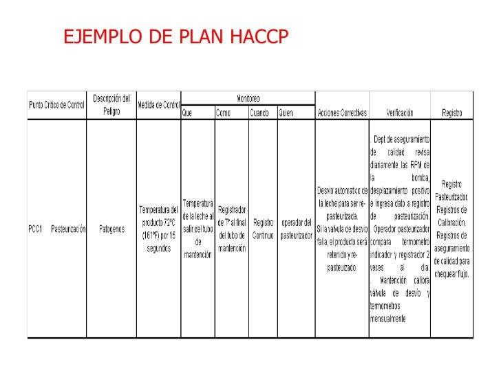 Sensibilizacón haccp