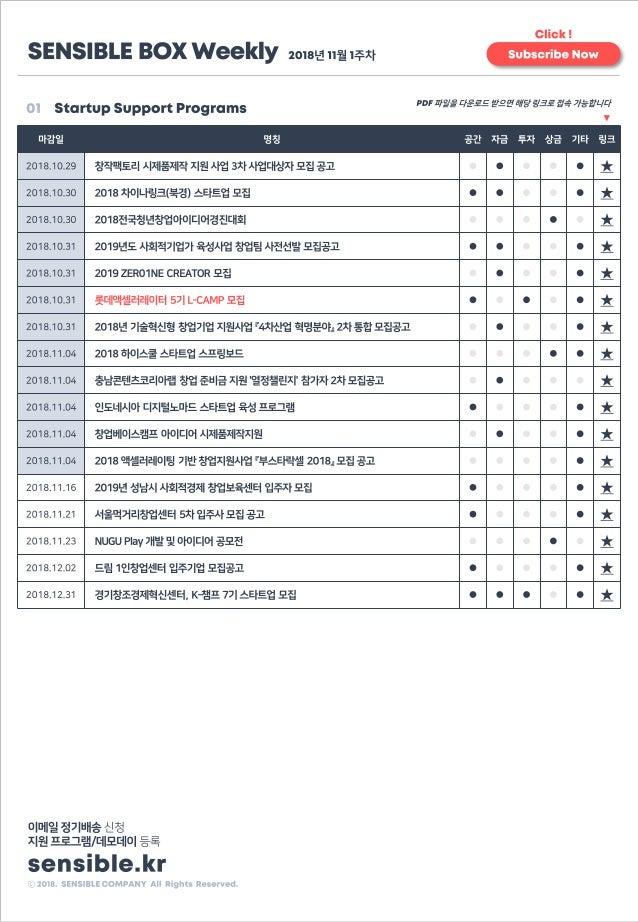 [센서블박스 정기배송] 2018년 11월 1주차 Slide 2