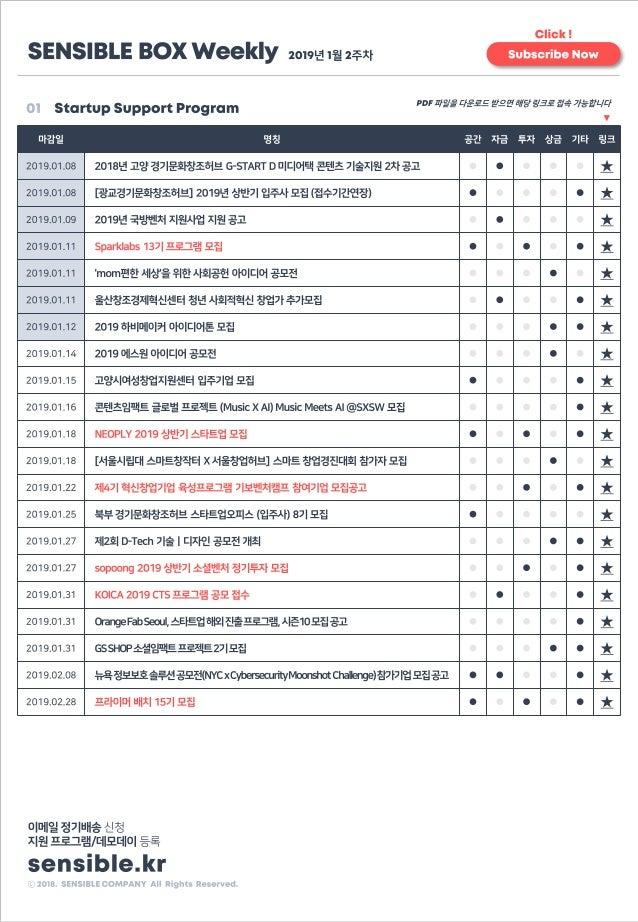 [센서블박스 정기배송] 2019년 1월 2주차 Slide 2