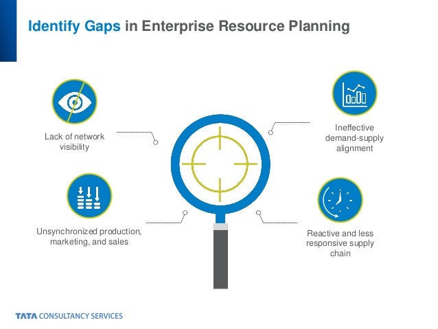 Identify Gaps in Enterprise Resource Planning Ineffective demand-supply alignment Reactive and less responsive supply chai...