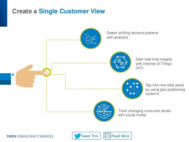 Create a Single Customer View Detect shifting demand patterns with analytics Gain real-time insights with Internet of Thin...
