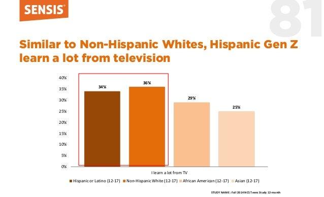 Non hispanic white
