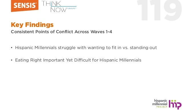 119Key Findings Consistent Points of Conflict Across Waves 1-4 • Hispanic Millennials struggle with wanting to fit in vs. ...