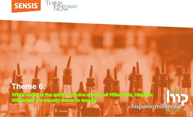 Theme 6: While vodka is the spirit of choice among all Millennials, Hispanic Millennials are equally drawn to tequila.