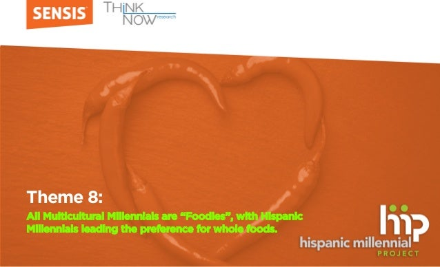 """Theme 8: All Multicultural Millennials are """"Foodies"""", with Hispanic Millennials leading the preference for whole foods."""
