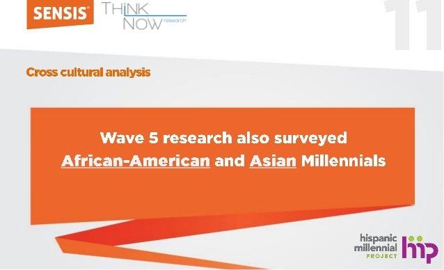Hispanic Millennial Project Wave 5 Media Entertainment