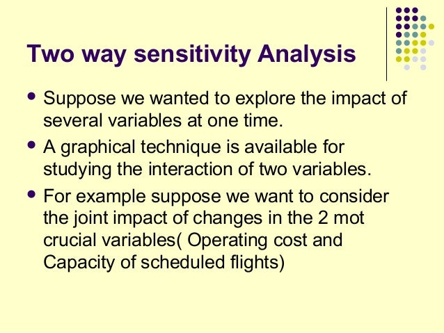 graphical sensitivity analysis We discuss the graphical sensitivity analysis in operations research.
