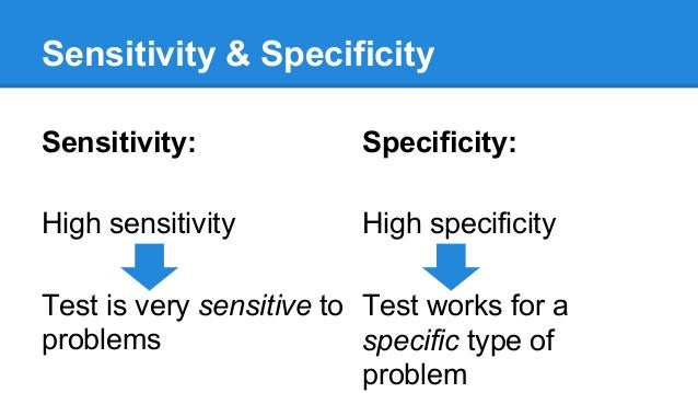 Image result for high sensitivity high specificity