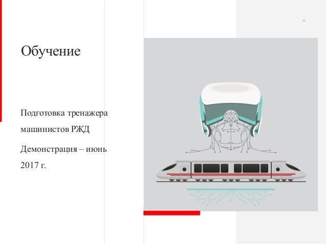 Подготовка тренажера машинистов РЖД Демонстрация – июнь 2017 г. Обучение 23