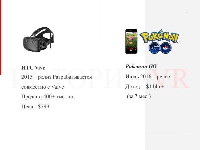 ИСТОРИЯ VR 9 HTC Vive 2015 – релиз Разрабатывается совместно с Valve Продано 400+ тыс. шт. Цена - $799 Pokemon GO Июль 201...