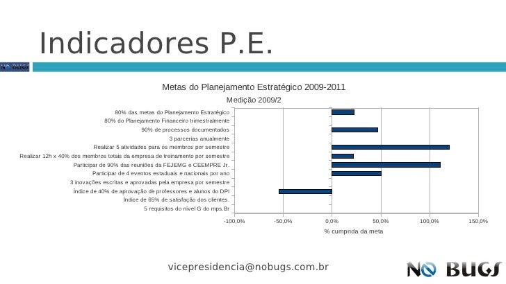 Indicadores P.E.                                                     Metas do Planejamento Estratégico 2009-2011          ...