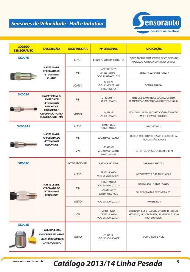 Sensorauto Linha Leve E Pesada 2014