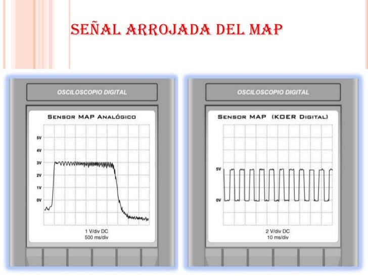 Sensor ect señal