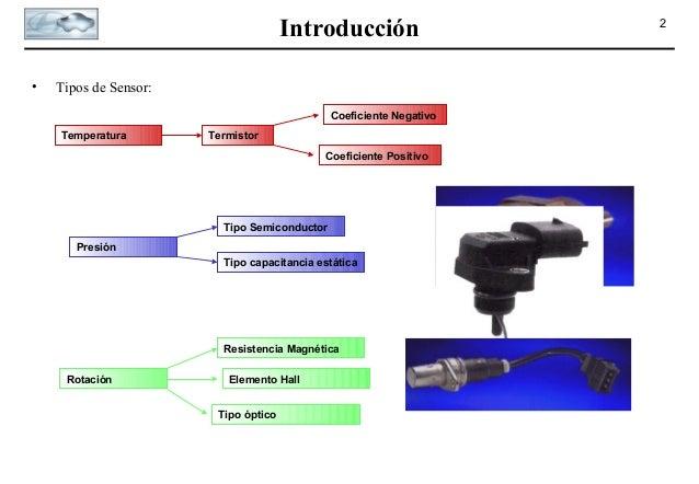 Sensores en el automóvil Slide 2