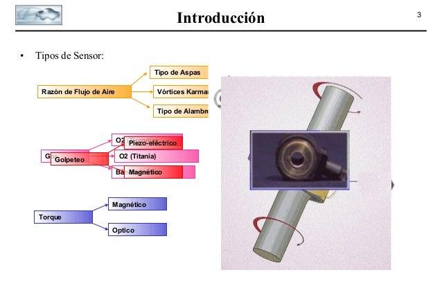 Sensores en el automóvil Slide 3