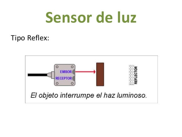 Sensor de luz Tipo Reflex: