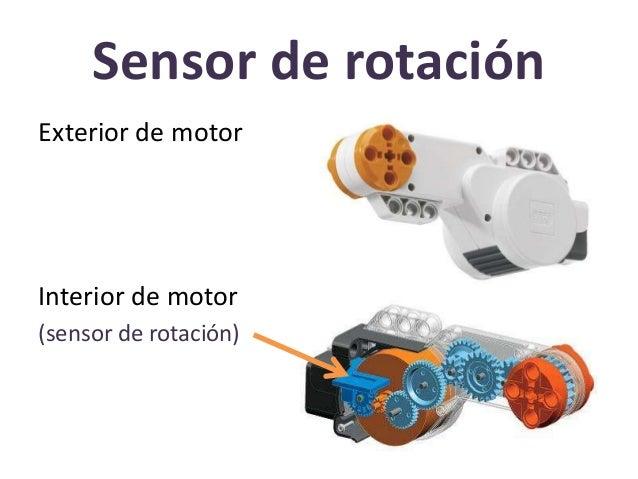 Sensor de rotación Exterior de motor Interior de motor (sensor de rotación)