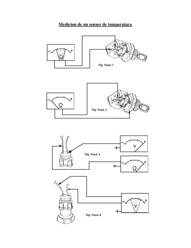Sensores de temperatura de motor