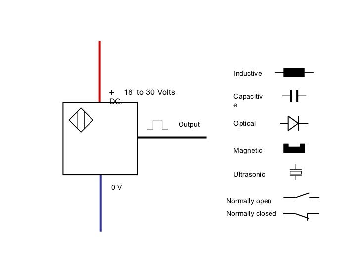 Magnetic Reed Switch Schematic Symbol - Block And Schematic Diagrams •