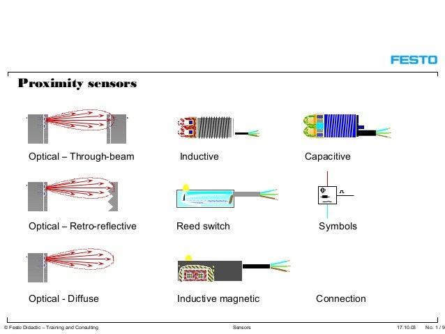 Beam sensor schematic symbol electrical drawing wiring diagram beam sensor schematic symbol images gallery publicscrutiny Images