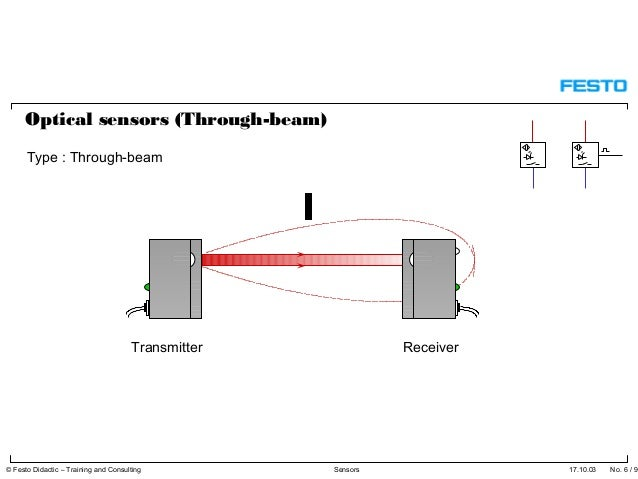 Sensors, Proximity sensors. Optical – Through-beam, Optical - Diffuse