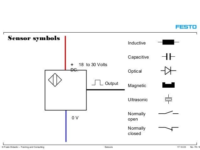 Schematic Symbols Proximity Switch Type - Wiring Circuit •